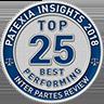 PATexia Insights 2018