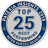 Patexia Isights 2018 Top 25